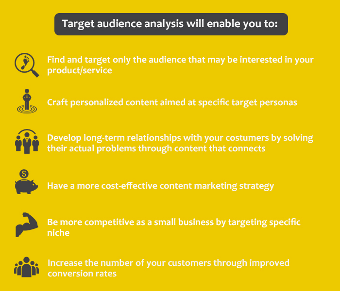 Reasons for target audience analysis