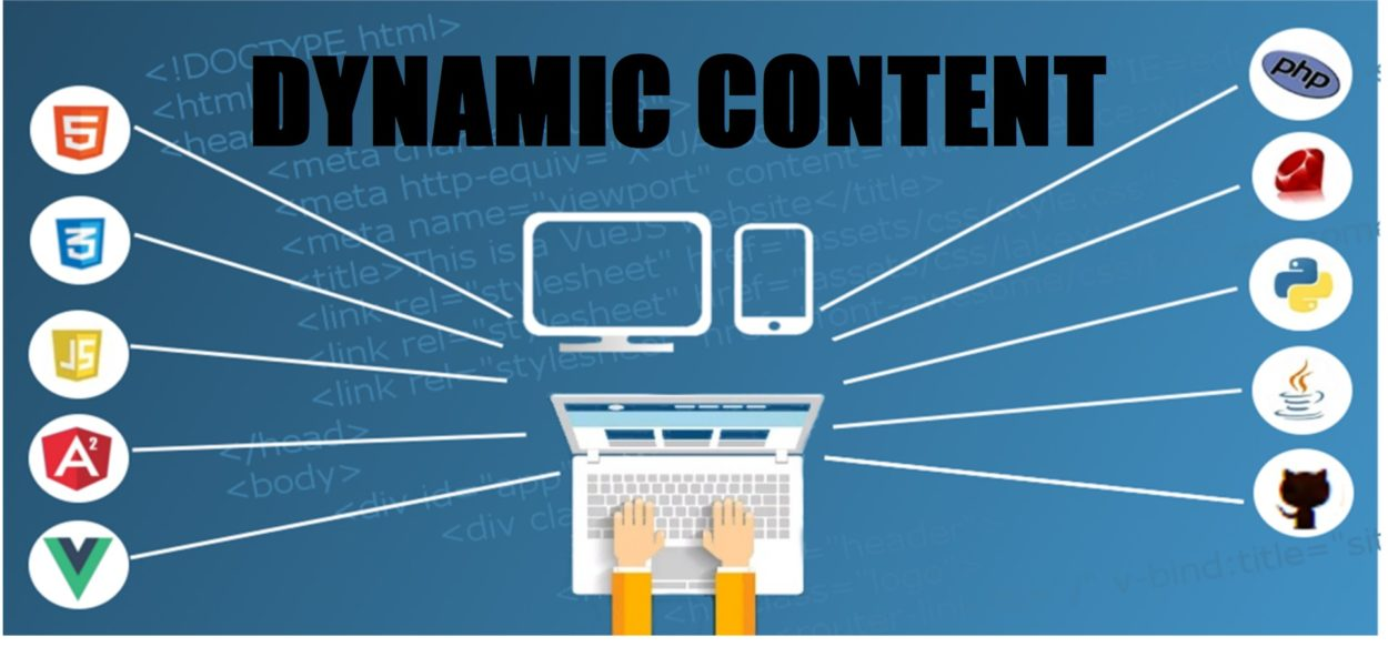dynamic-content